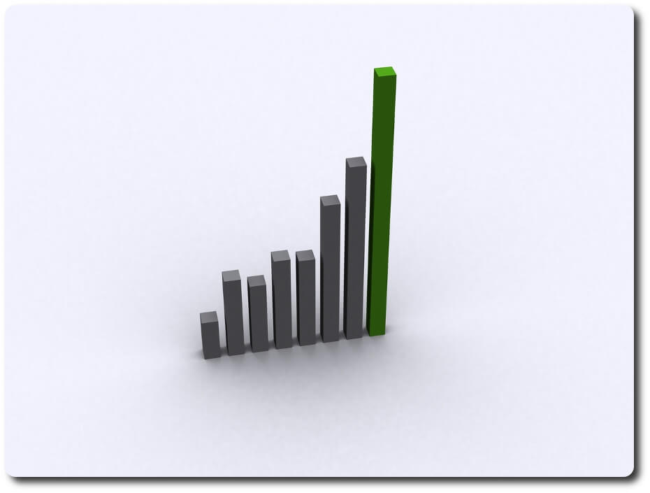 A Chart showing an increase in something